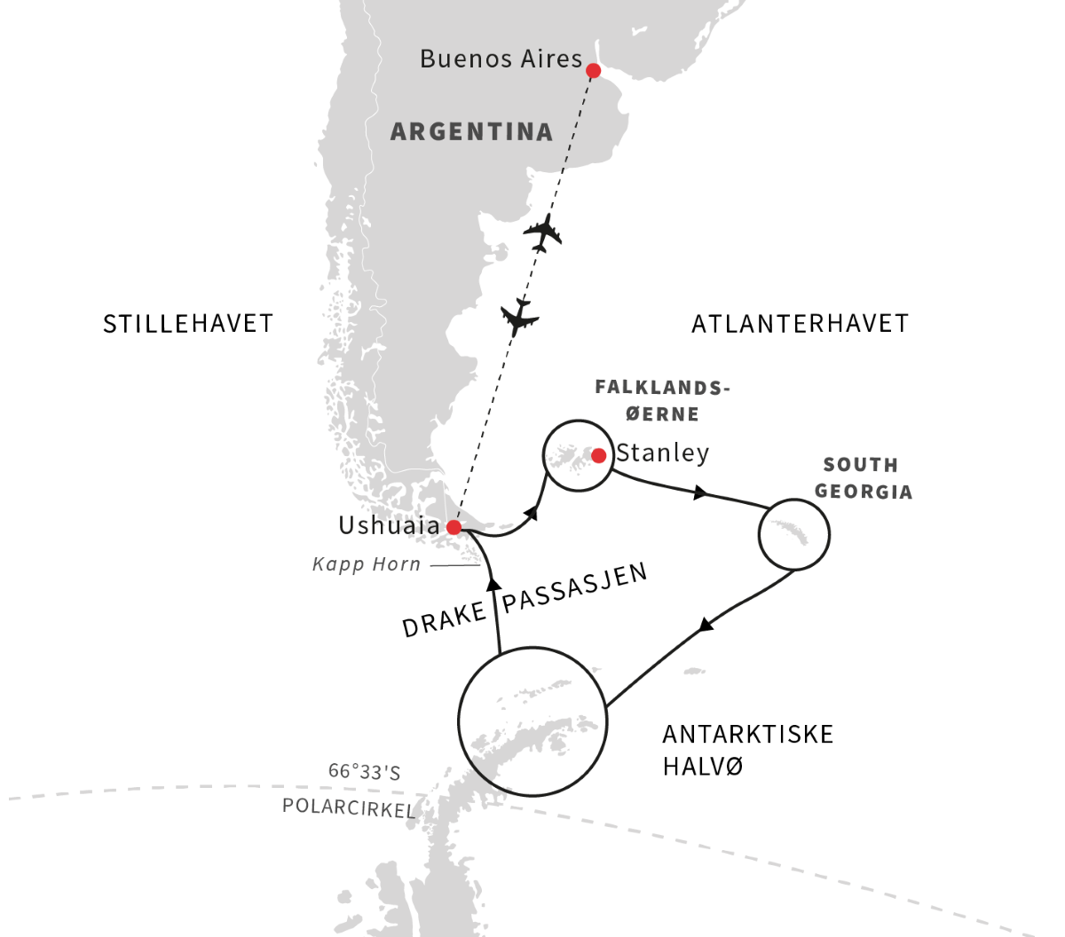 Antarktis, Falklandsøerne, South Georgia
